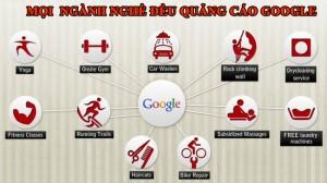 Mọi ngành nghề đều quảng cáo google